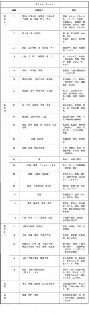 meric_chart02